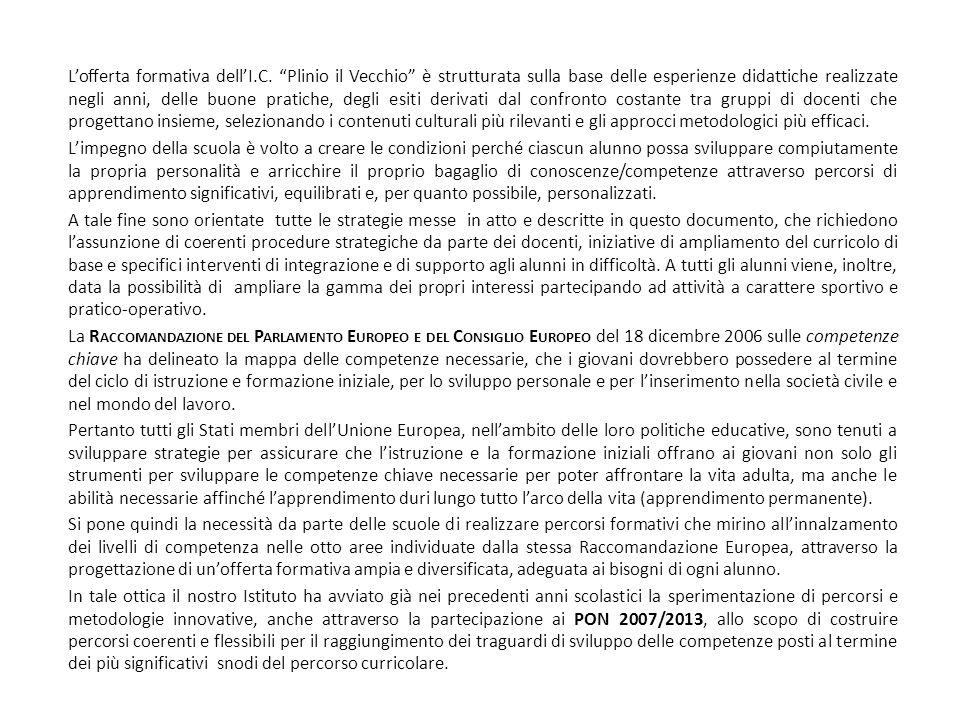 ORDINE DI SCUOLA PROGETTOAREA DI INTERVENTO PERCORSI FORMATIVIFINALITAENTI ED ESPERTI ESTERNI (EVENTUALI) SCUOLA SECONDARIA DI 1° GRADO UNA SCUOLA PER TUTTI Approfondimento e arricchimento dei contenuti disciplinari Di Meliora Corso di latino Approfondimento della conoscenza di L1 e avvio al latino.
