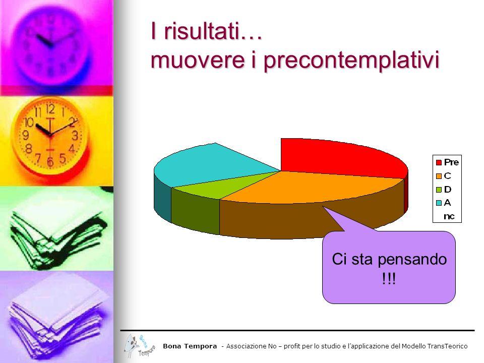 I risultati… muovere i precontemplativi Ci sta pensando !!! Bona Tempora - Associazione No – profit per lo studio e lapplicazione del Modello TransTeo