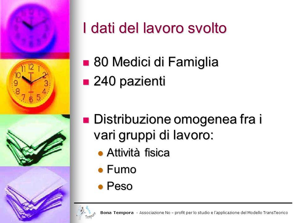 I dati del lavoro svolto 80 Medici di Famiglia 80 Medici di Famiglia 240 pazienti 240 pazienti Distribuzione omogenea fra i vari gruppi di lavoro: Dis