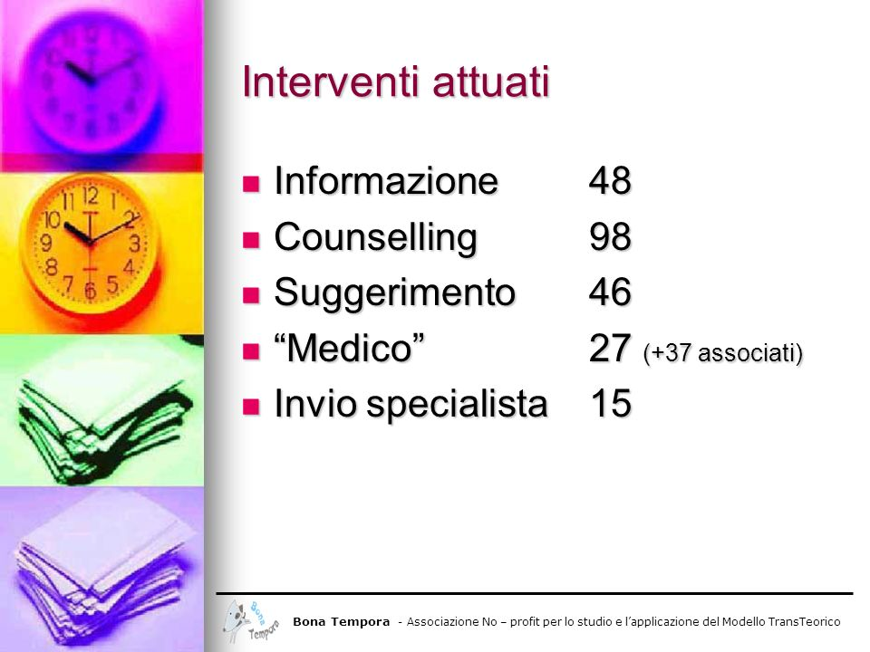 Interventi attuati Informazione48 Informazione48 Counselling98 Counselling98 Suggerimento46 Suggerimento46 Medico27 (+37 associati) Medico27 (+37 asso
