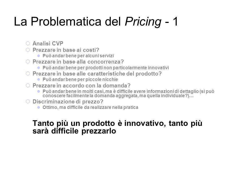 La Problematica del Pricing - 1 Analisi CVP Prezzare in base ai costi? Può andar bene per alcuni servizi Prezzare in base alla concorrenza? Può andar