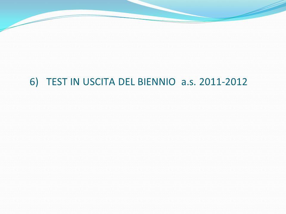 6) TEST IN USCITA DEL BIENNIO a.s. 2011-2012