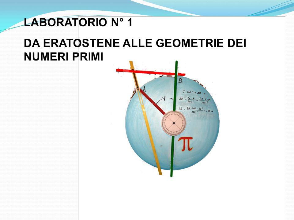 Da Eratostene alle geometrie dei numeri primi Il progetto ha lo scopo di mostrare: lapplicazione di un modello geometrico di Eratostene per il calcolo del raggio terrestre mediante uno strumento meccanico che permette, inoltre, di misurare la lunghezza della circonferenza e di conseguenza risalire al numero con una approssimazione fino alla seconda cifra decimale; un programma in visual basic che ci permette di costruire il Crivello di Eratostene, per la ricerca dei numeri primi, e la rappresentazione grafica della numerosità di questi.