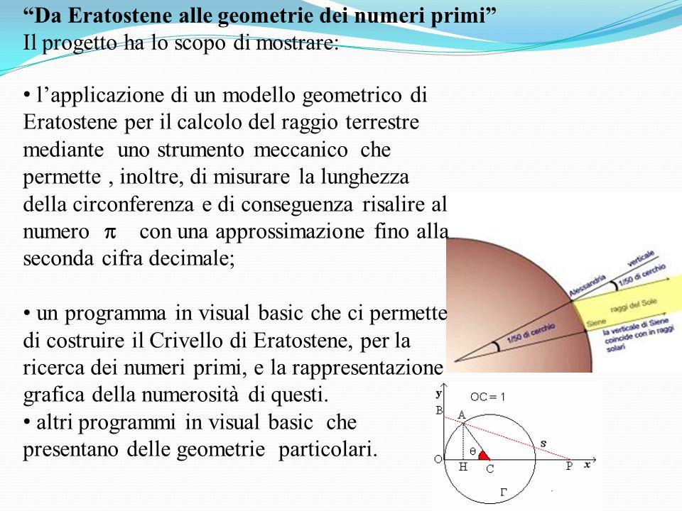 Da Eratostene alle geometrie dei numeri primi Il progetto ha lo scopo di mostrare: lapplicazione di un modello geometrico di Eratostene per il calcolo