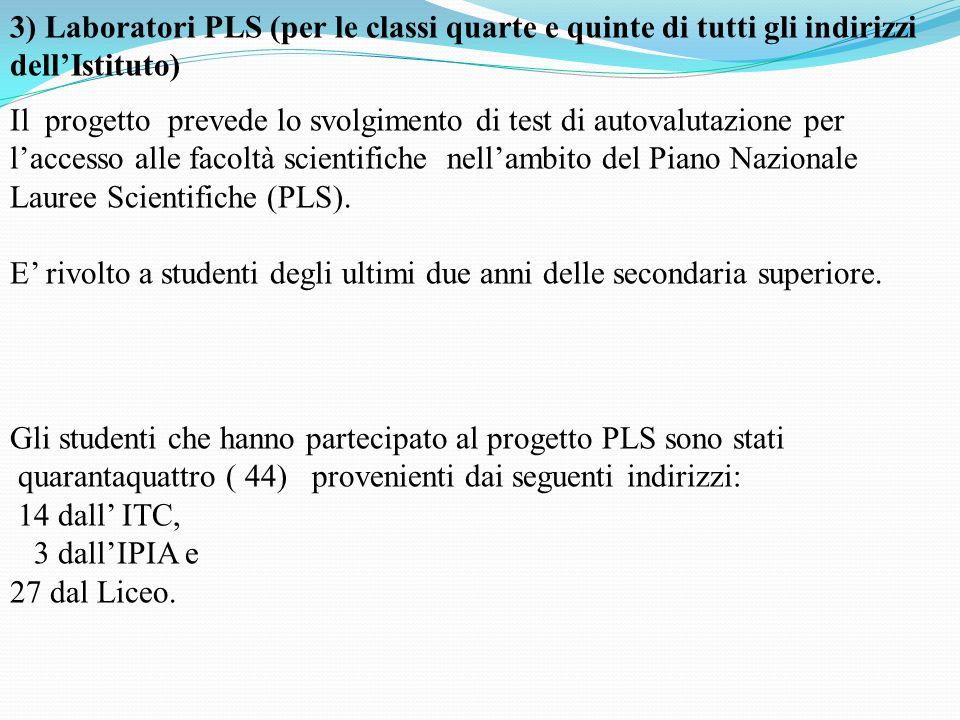 3) Laboratori PLS (per le classi quarte e quinte di tutti gli indirizzi dellIstituto) Il progetto prevede lo svolgimento di test di autovalutazione pe