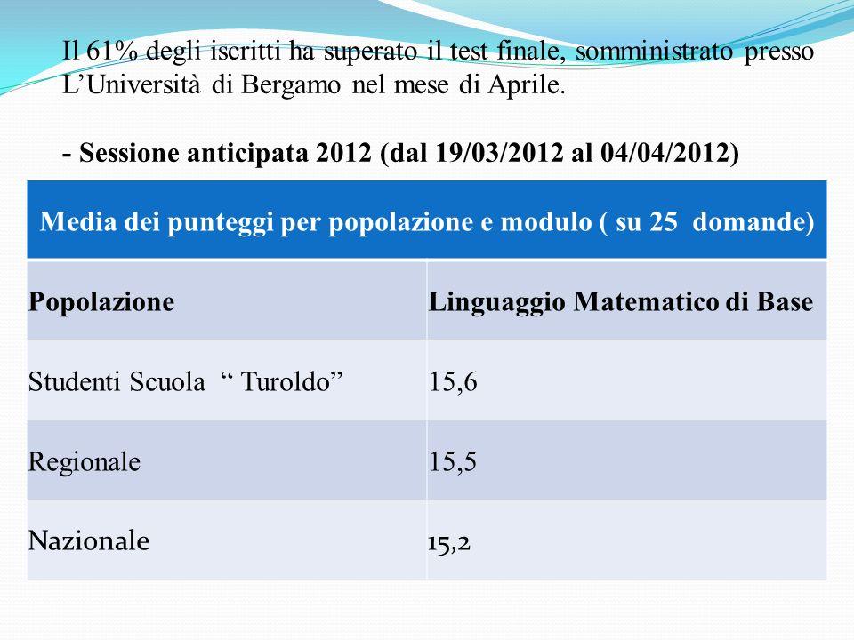 Il 61% degli iscritti ha superato il test finale, somministrato presso LUniversità di Bergamo nel mese di Aprile. - Sessione anticipata 2012 (dal 19/0