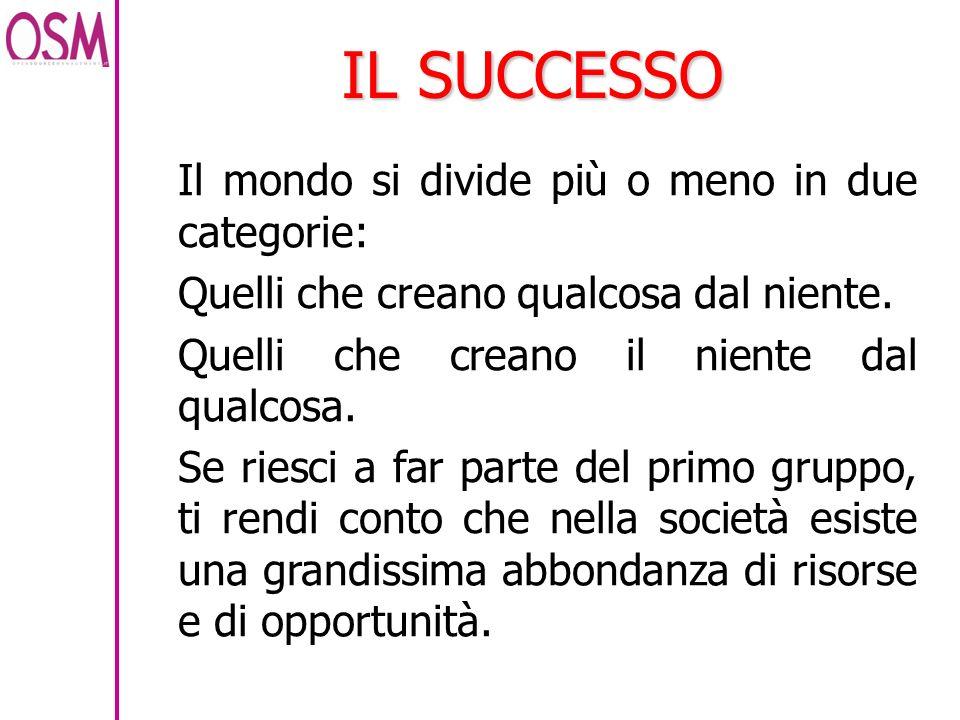 IL SUCCESSO Il mondo si divide più o meno in due categorie: Quelli che creano qualcosa dal niente.