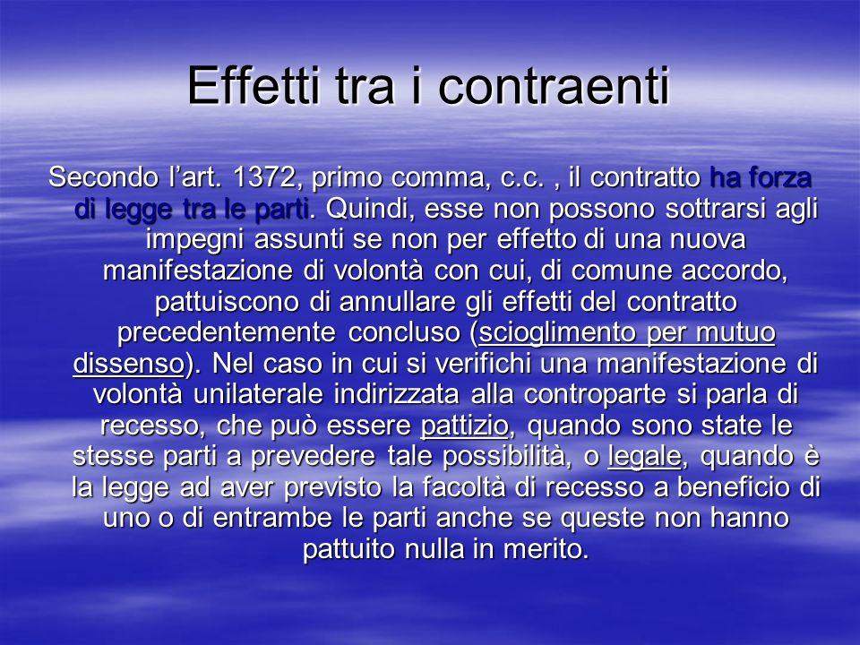 Effetti tra i contraenti Secondo lart. 1372, primo comma, c.c., il contratto ha forza di legge tra le parti. Quindi, esse non possono sottrarsi agli i