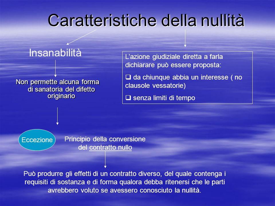 Caratteristiche della nullità Non permette alcuna forma di sanatoria del difetto originario Non permette alcuna forma di sanatoria del difetto origina
