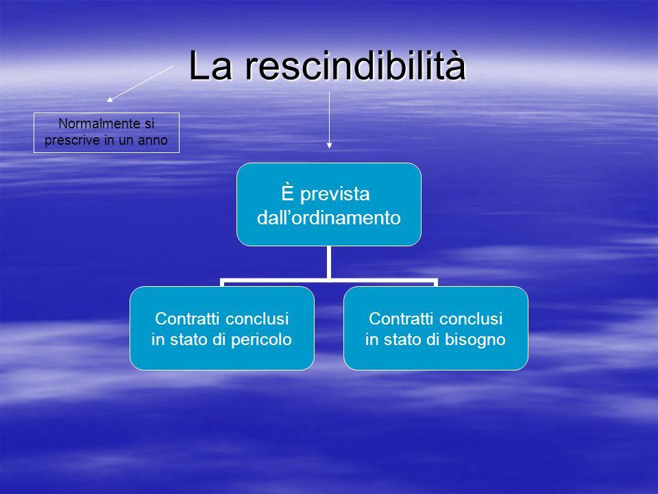 La rescindibilità È prevista dallordinamento Contratti conclusi in stato di pericolo Contratti conclusi in stato di bisogno Normalmente si prescrive i
