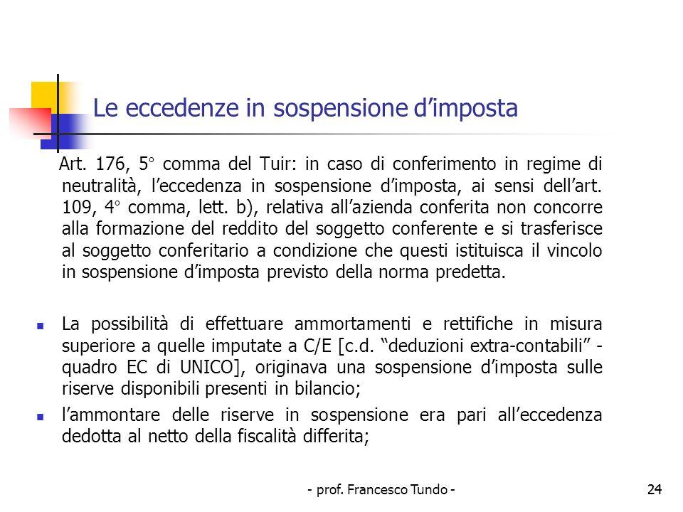 - prof. Francesco Tundo -24 Le eccedenze in sospensione dimposta Art. 176, 5° comma del Tuir: in caso di conferimento in regime di neutralità, leccede