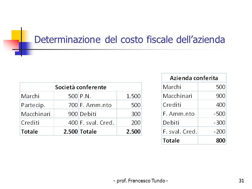 - prof. Francesco Tundo -31 Determinazione del costo fiscale dellazienda 31