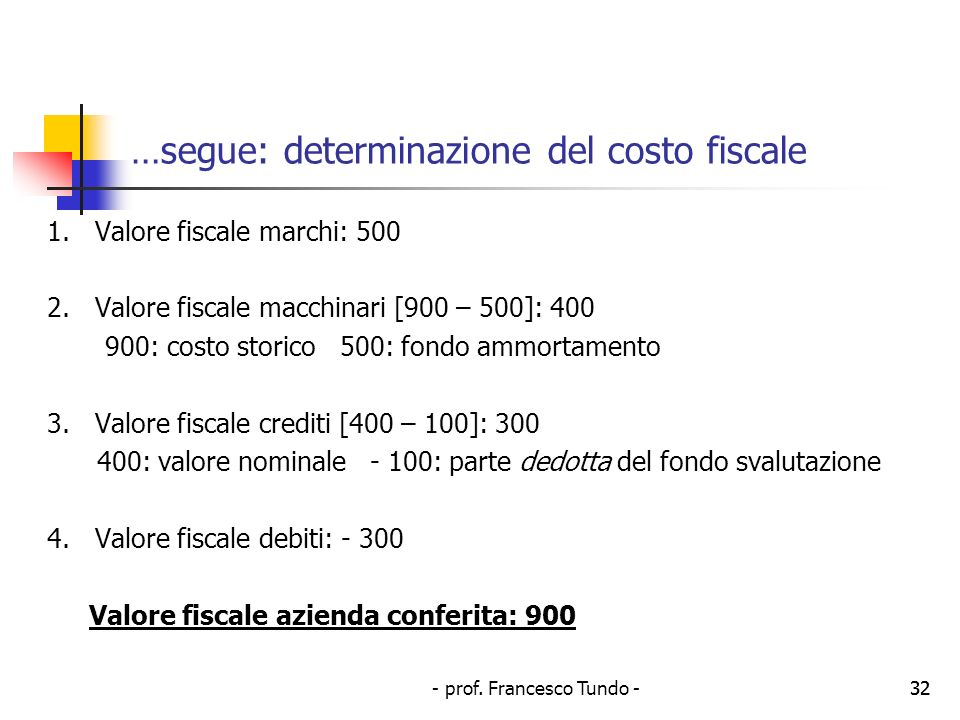 - prof. Francesco Tundo -32 …segue: determinazione del costo fiscale 1.Valore fiscale marchi: 500 2.Valore fiscale macchinari [900 – 500]: 400 900: co