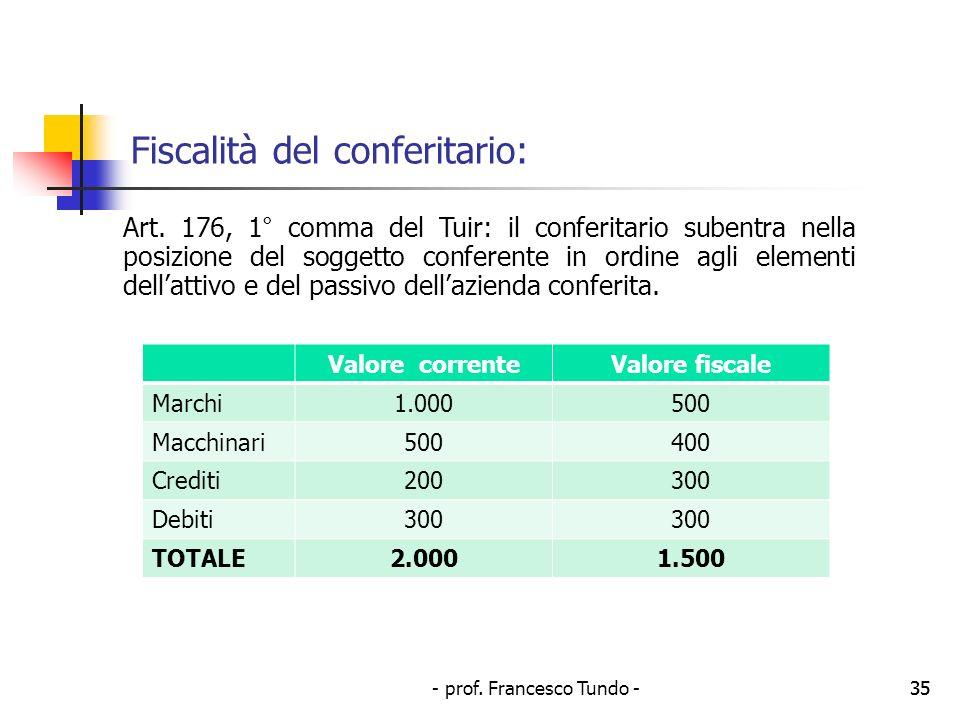 - prof. Francesco Tundo -35 Fiscalità del conferitario: Art. 176, 1° comma del Tuir: il conferitario subentra nella posizione del soggetto conferente