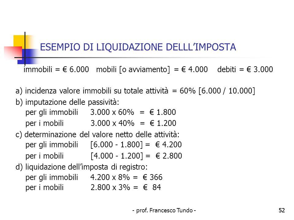 - prof. Francesco Tundo -52 ESEMPIO DI LIQUIDAZIONE DELLLIMPOSTA immobili = 6.000 mobili [o avviamento] = 4.000 debiti = 3.000 a) incidenza valore imm