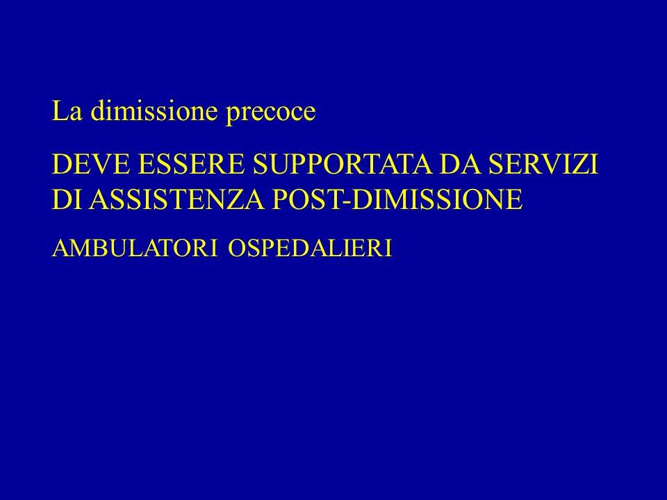 La dimissione precoce DEVE ESSERE SUPPORTATA DA SERVIZI DI ASSISTENZA POST-DIMISSIONE AMBULATORI OSPEDALIERI