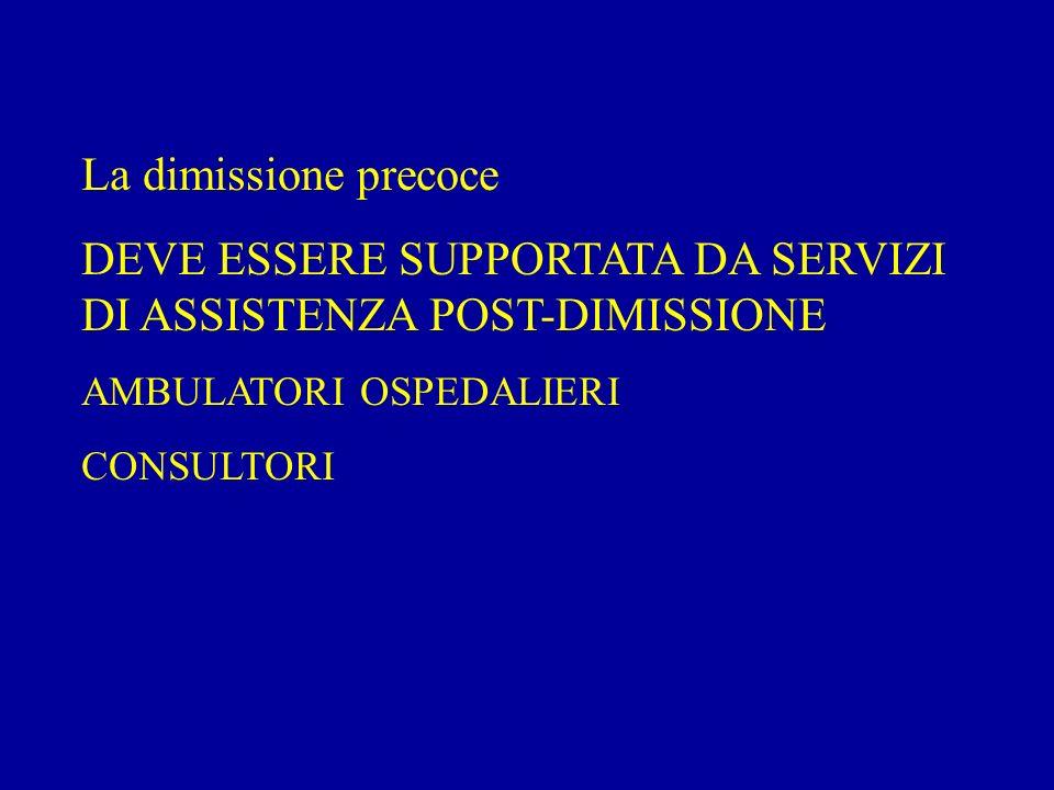 La dimissione precoce DEVE ESSERE SUPPORTATA DA SERVIZI DI ASSISTENZA POST-DIMISSIONE AMBULATORI OSPEDALIERI CONSULTORI