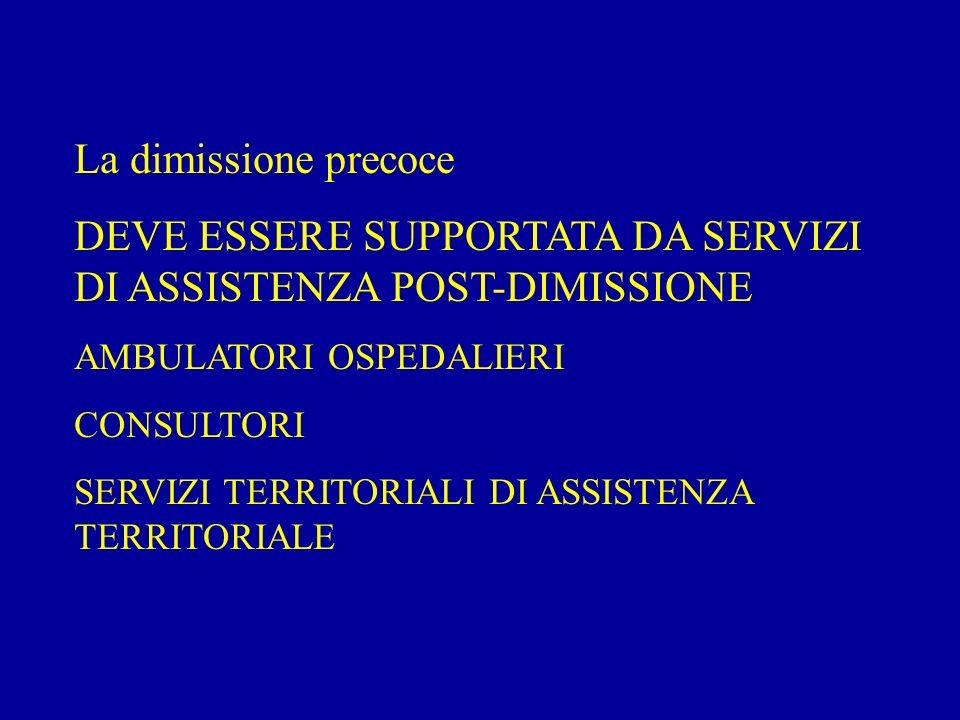 La dimissione precoce DEVE ESSERE SUPPORTATA DA SERVIZI DI ASSISTENZA POST-DIMISSIONE AMBULATORI OSPEDALIERI CONSULTORI SERVIZI TERRITORIALI DI ASSISTENZA TERRITORIALE