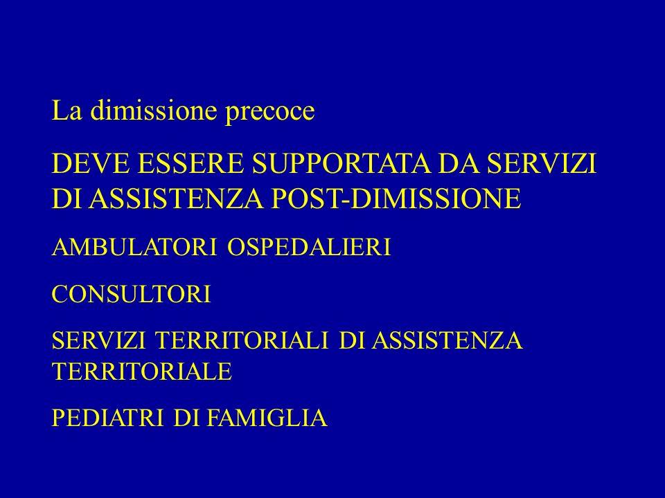 La dimissione precoce DEVE ESSERE SUPPORTATA DA SERVIZI DI ASSISTENZA POST-DIMISSIONE AMBULATORI OSPEDALIERI CONSULTORI SERVIZI TERRITORIALI DI ASSISTENZA TERRITORIALE PEDIATRI DI FAMIGLIA