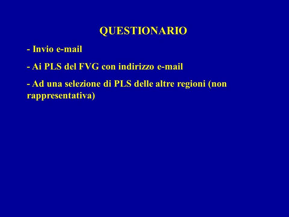 QUESTIONARIO - Invio e-mail - Ai PLS del FVG con indirizzo e-mail - Ad una selezione di PLS delle altre regioni (non rappresentativa)
