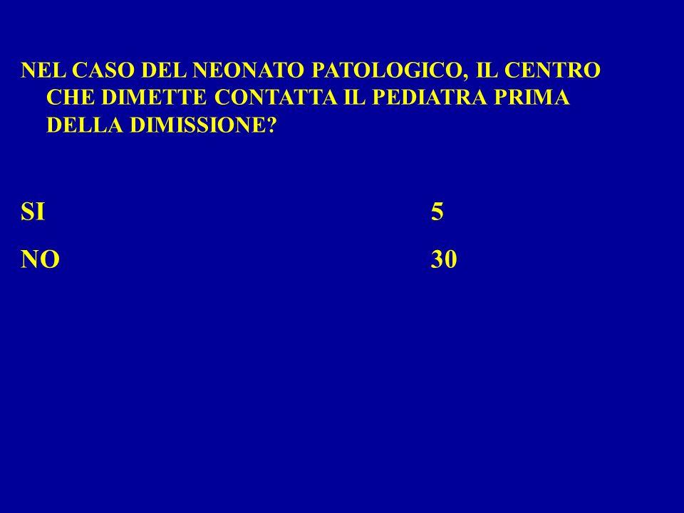 NEL CASO DEL NEONATO PATOLOGICO, IL CENTRO CHE DIMETTE CONTATTA IL PEDIATRA PRIMA DELLA DIMISSIONE.