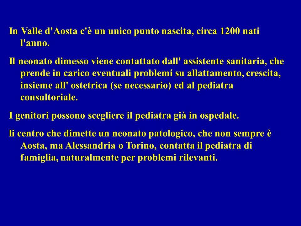 In Valle d Aosta c è un unico punto nascita, circa 1200 nati l anno.