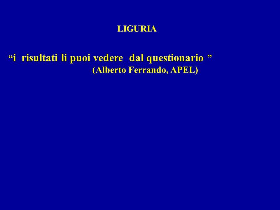 LIGURIA i risultati li puoi vedere dal questionario (Alberto Ferrando, APEL)