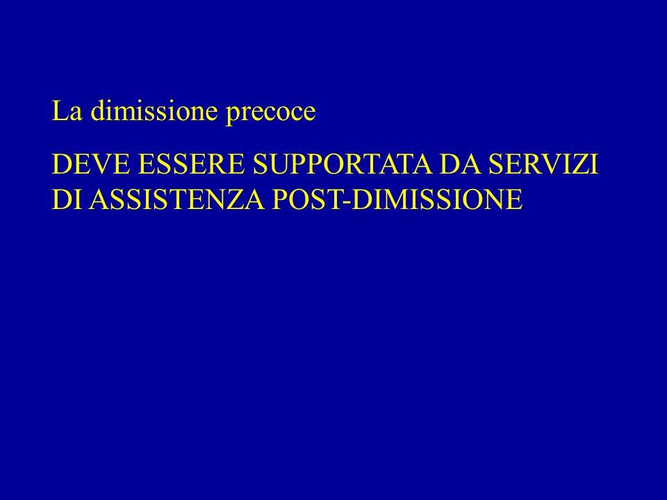 La dimissione precoce DEVE ESSERE SUPPORTATA DA SERVIZI DI ASSISTENZA POST-DIMISSIONE