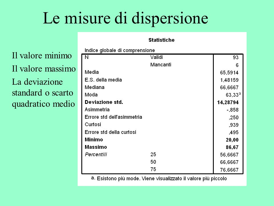 I quartili Le distribuzioni di frequenza possono essere suddivise in quartili.