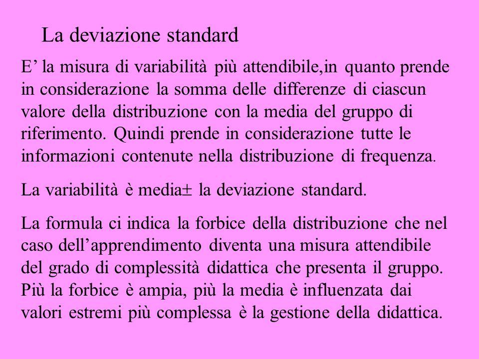 Le misure di dispersione Il valore minimo Il valore massimo La deviazione standard o scarto quadratico medio