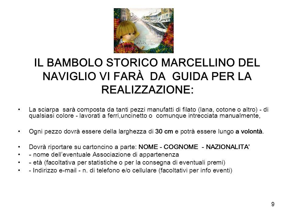 20 Organizzazione dei Punti di raccolta COINVOLGENTE – Studio Mitti – Milano Alzaia Naviglio Grande 4 LOMBARDIA ALTRE REGIONI ITALIANE ESTERO