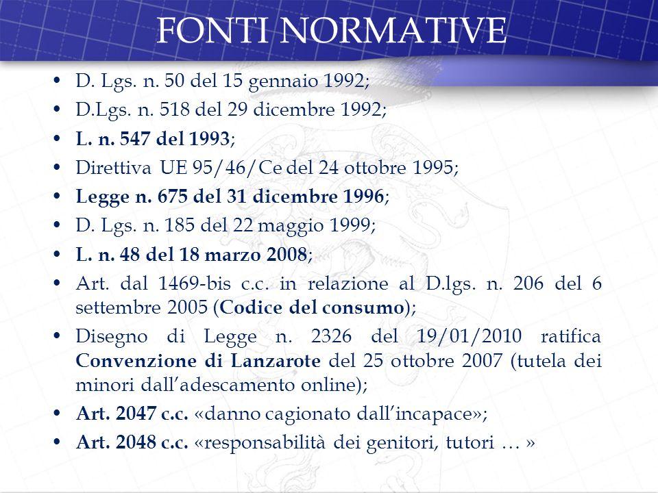 FONTI NORMATIVE D. Lgs. n. 50 del 15 gennaio 1992; D.Lgs. n. 518 del 29 dicembre 1992; L. n. 547 del 1993 ; Direttiva UE 95/46/Ce del 24 ottobre 1995;