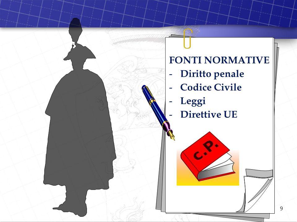 9 FONTI NORMATIVE - Diritto penale - Codice Civile - Leggi - Direttive UE