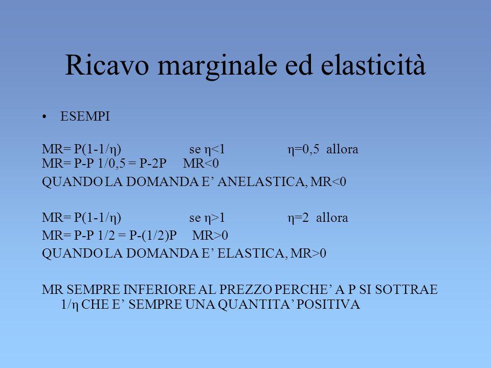 Ricavo marginale ed elasticità ESEMPI MR= P(1-1/η)se η<1 η=0,5 allora MR= P-P 1/0,5 = P-2P MR<0 QUANDO LA DOMANDA E ANELASTICA, MR<0 MR= P(1-1/η)se η>1 η=2 allora MR= P-P 1/2 = P-(1/2)P MR>0 QUANDO LA DOMANDA E ELASTICA, MR>0 MR SEMPRE INFERIORE AL PREZZO PERCHE A P SI SOTTRAE 1/η CHE E SEMPRE UNA QUANTITA POSITIVA