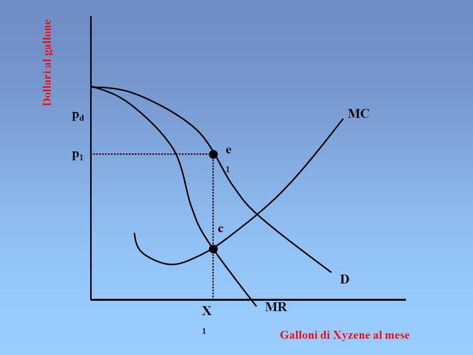 Dollari al gallone Galloni di Xyzene al mese D MR MC X1X1 p1p1 pdpd e1e1 c