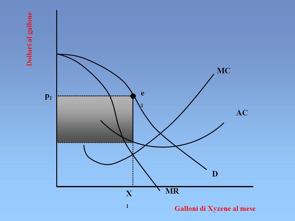 Dollari al gallone Galloni di Xyzene al mese D MR MC X1X1 p1p1 e1e1 AC