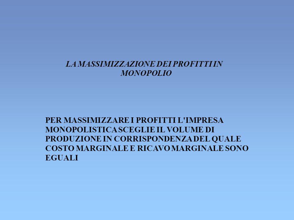 LA MASSIMIZZAZIONE DEI PROFITTI IN MONOPOLIO PER MASSIMIZZARE I PROFITTI L IMPRESA MONOPOLISTICA SCEGLIE IL VOLUME DI PRODUZIONE IN CORRISPONDENZA DEL QUALE COSTO MARGINALE E RICAVO MARGINALE SONO EGUALI