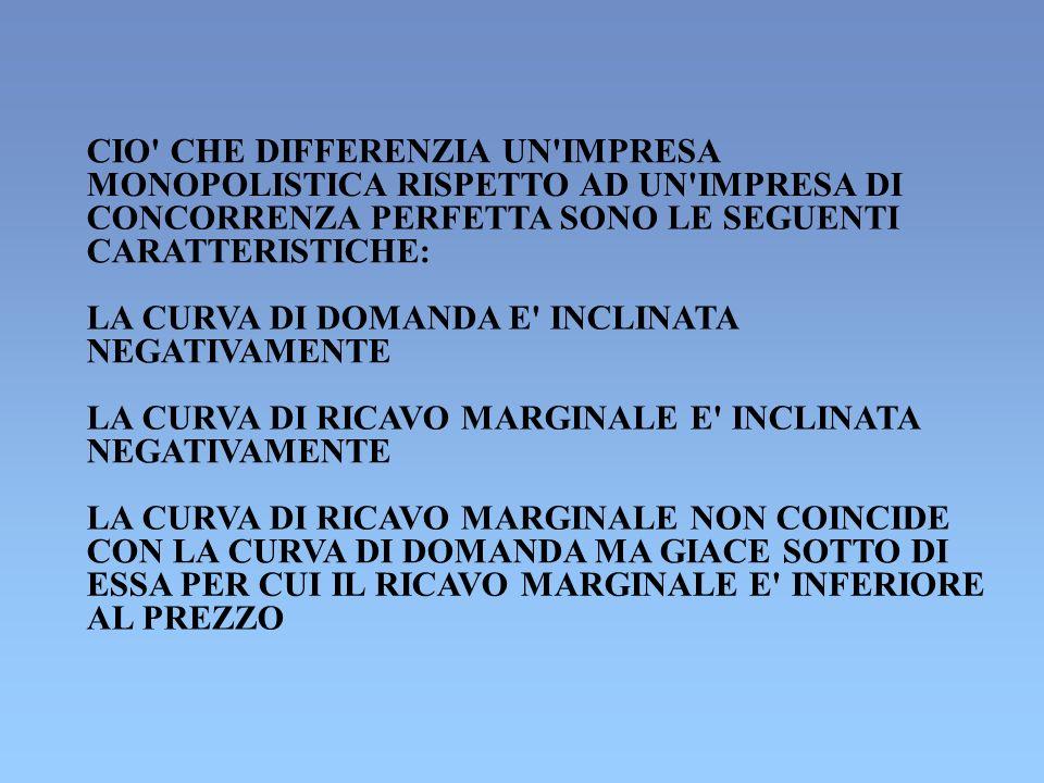CIO CHE DIFFERENZIA UN IMPRESA MONOPOLISTICA RISPETTO AD UN IMPRESA DI CONCORRENZA PERFETTA SONO LE SEGUENTI CARATTERISTICHE: LA CURVA DI DOMANDA E INCLINATA NEGATIVAMENTE LA CURVA DI RICAVO MARGINALE E INCLINATA NEGATIVAMENTE LA CURVA DI RICAVO MARGINALE NON COINCIDE CON LA CURVA DI DOMANDA MA GIACE SOTTO DI ESSA PER CUI IL RICAVO MARGINALE E INFERIORE AL PREZZO