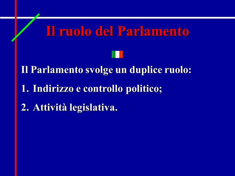 Durata e scioglimento anticipato Il periodo normale di durata delle Camere (legislatura) è di 5 anni.