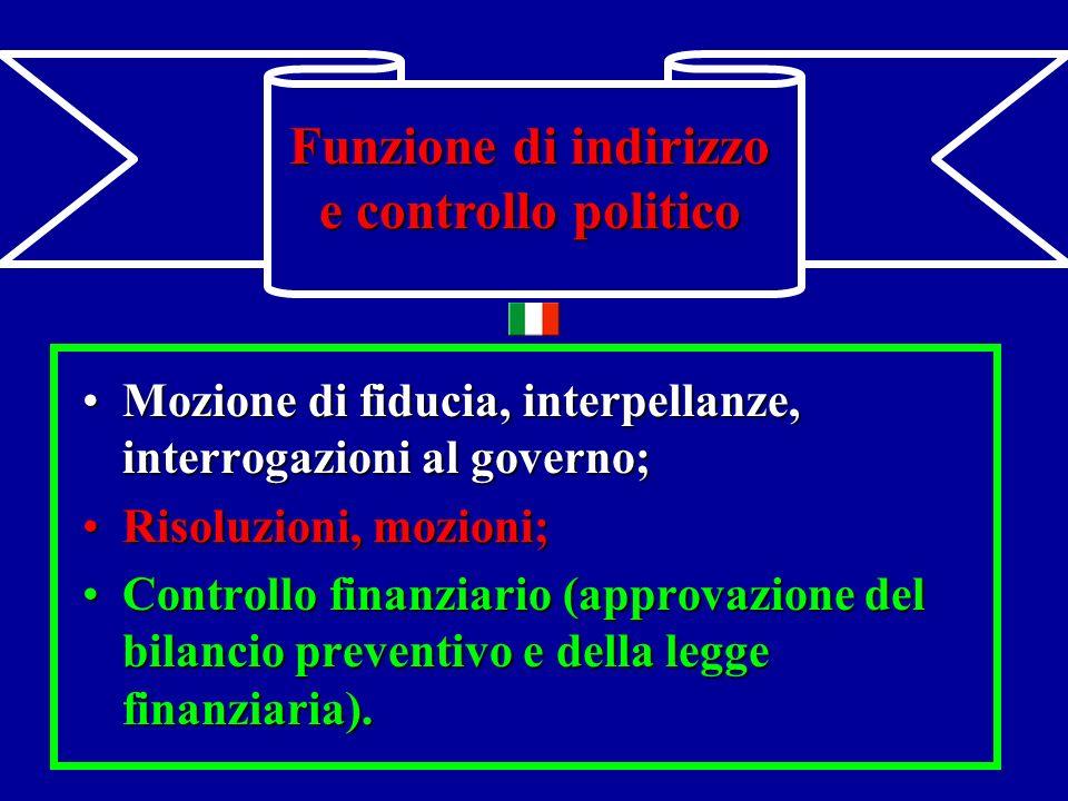 Il ruolo del Parlamento Il Parlamento svolge un duplice ruolo: 1.Indirizzo e controllo politico; 2.Attività legislativa.
