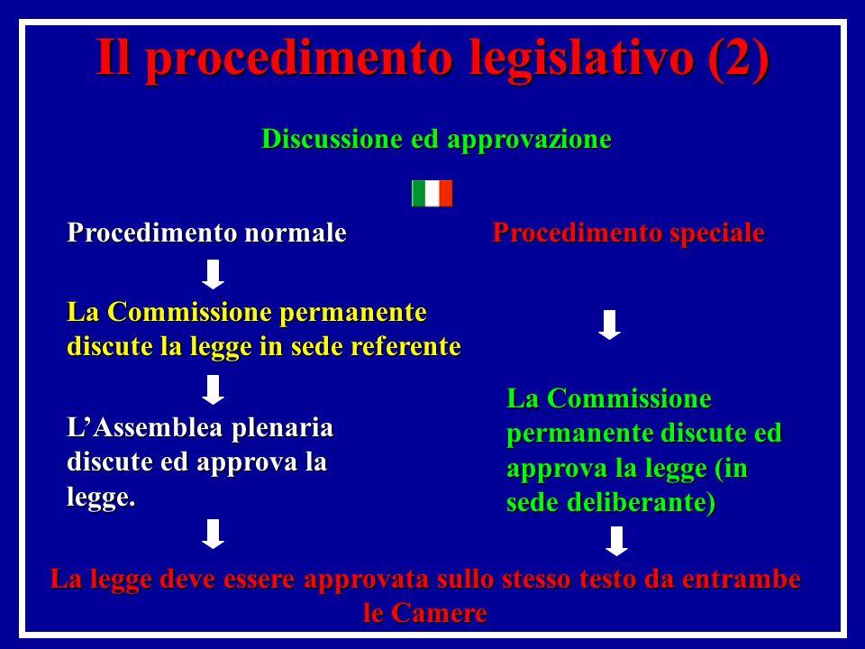 Il procedimento legislativo (1) Iniziativa (progetti di legge) 1.Governo 1.Governo (disegni di legge); 2.Deputati 2.Deputati e senatori; 3.Consigli 3.Consigli Regionali; 4.C.N.E.L.; 5.Iniziativa 5.Iniziativa popolare.