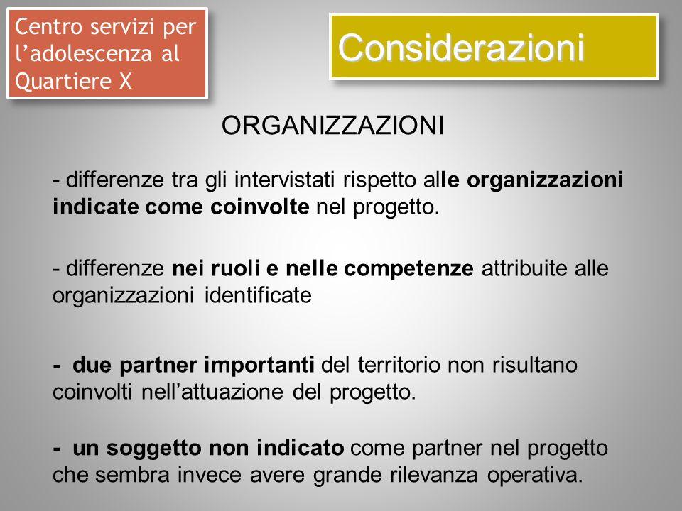 - differenze tra gli intervistati rispetto alle organizzazioni indicate come coinvolte nel progetto.