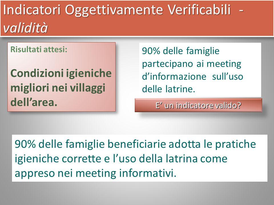 Indicatori Oggettivamente Verificabili - validità Risultati attesi: Condizioni igieniche migliori nei villaggi dellarea.