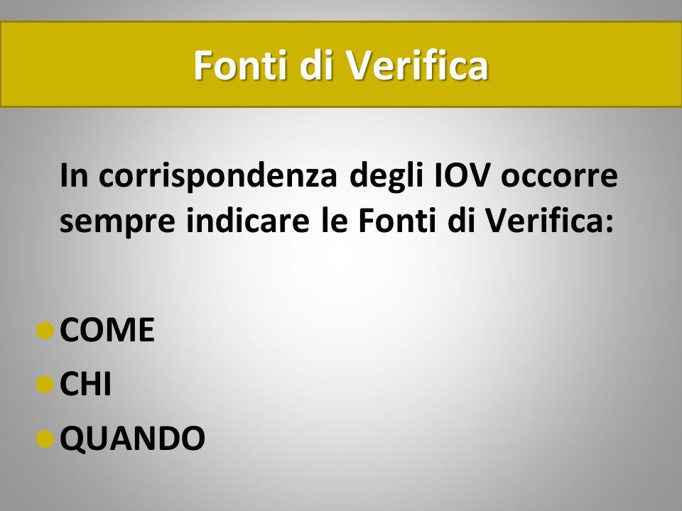 Fonti di Verifica In corrispondenza degli IOV occorre sempre indicare le Fonti di Verifica: COME CHI QUANDO