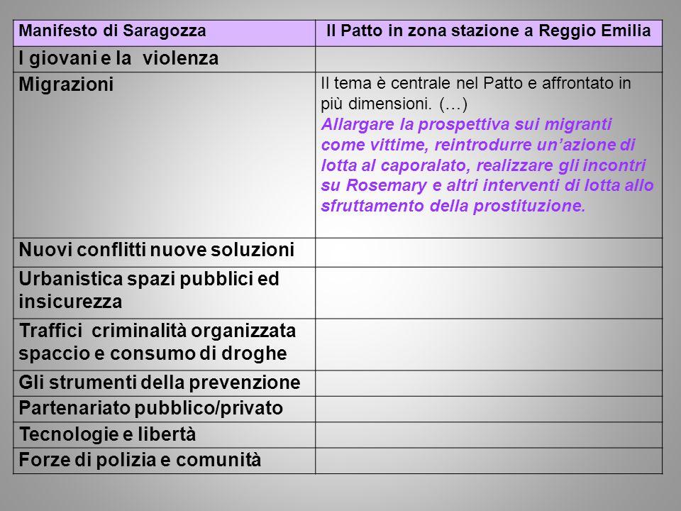 Manifesto di SaragozzaIl Patto in zona stazione a Reggio Emilia I giovani e la violenza Migrazioni Il tema è centrale nel Patto e affrontato in più dimensioni.