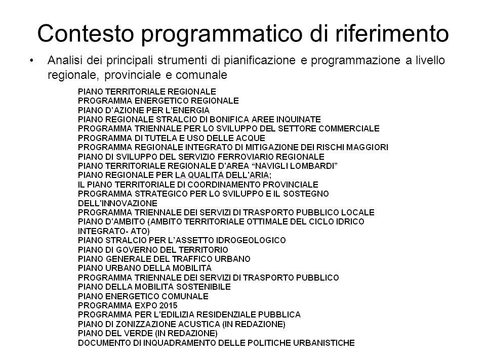 Contesto programmatico di riferimento Analisi dei principali strumenti di pianificazione e programmazione a livello regionale, provinciale e comunale