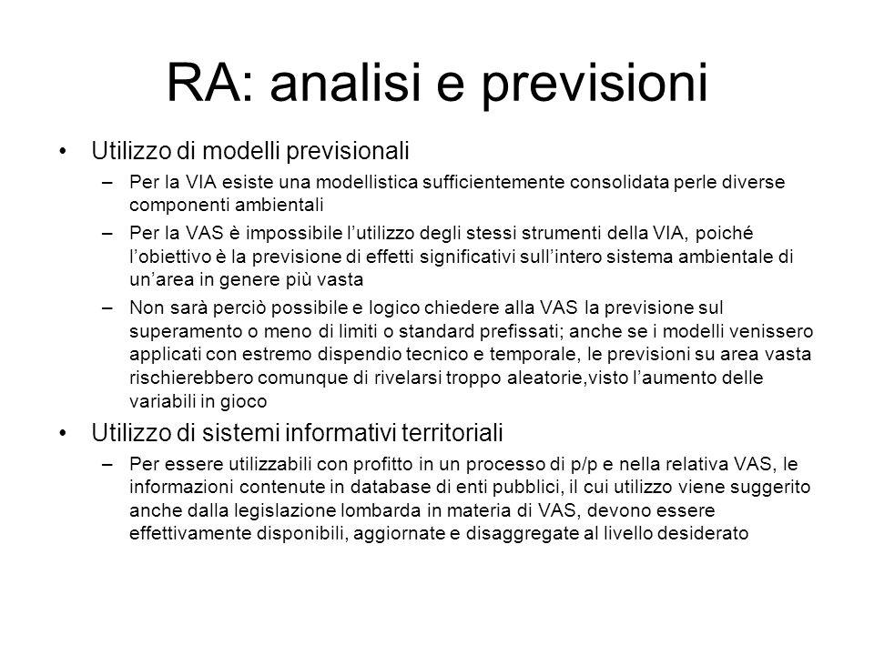 RA: analisi e previsioni Utilizzo di modelli previsionali –Per la VIA esiste una modellistica sufficientemente consolidata perle diverse componenti am