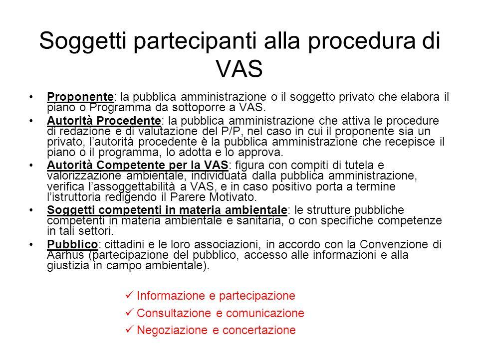 Soggetti partecipanti alla procedura di VAS Proponente: la pubblica amministrazione o il soggetto privato che elabora il piano o Programma da sottopor