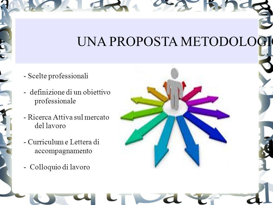 UNA PROPOSTA METODOLOGICA - Scelte professionali - definizione di un obiettivo professionale - Ricerca Attiva sul mercato del lavoro - Curriculum e Le