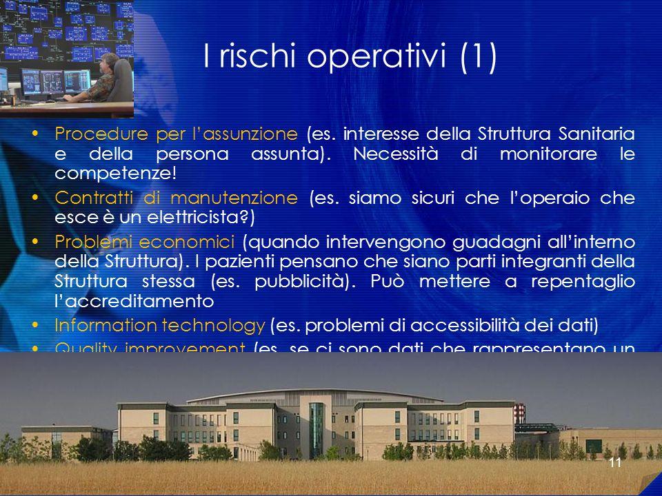 I rischi operativi (1) Procedure per lassunzione (es. interesse della Struttura Sanitaria e della persona assunta). Necessità di monitorare le compete